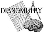 dianometry